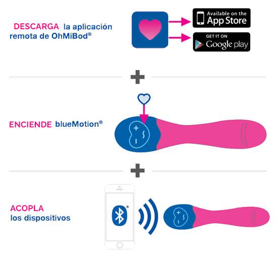 cómo usar OhMiBod Bluemotion Nex 2